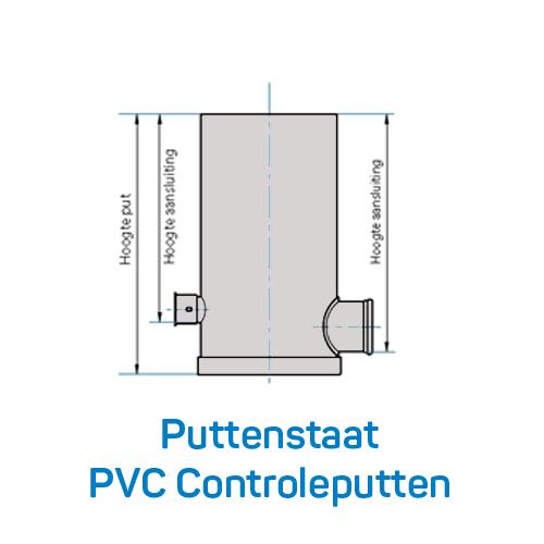 Puttenstaat PVC Controleputten