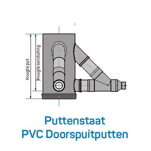 Puttenstaat PVC Doorspuitputten